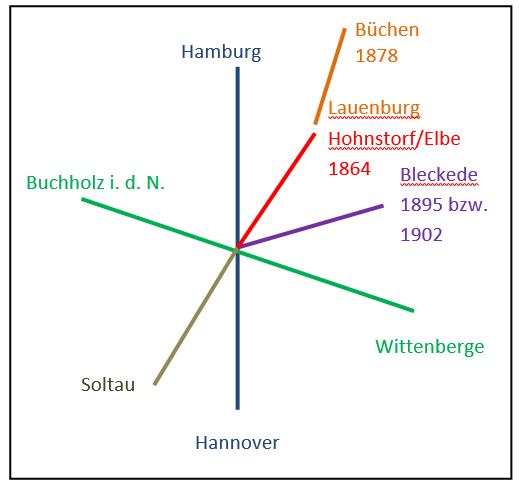 Streckennetz Lüneburg und Umgebung zu Beginn des 20. Jhd.© Komischke